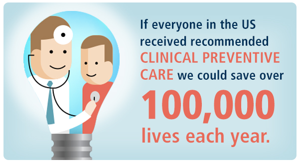 Clinical Preventive Care