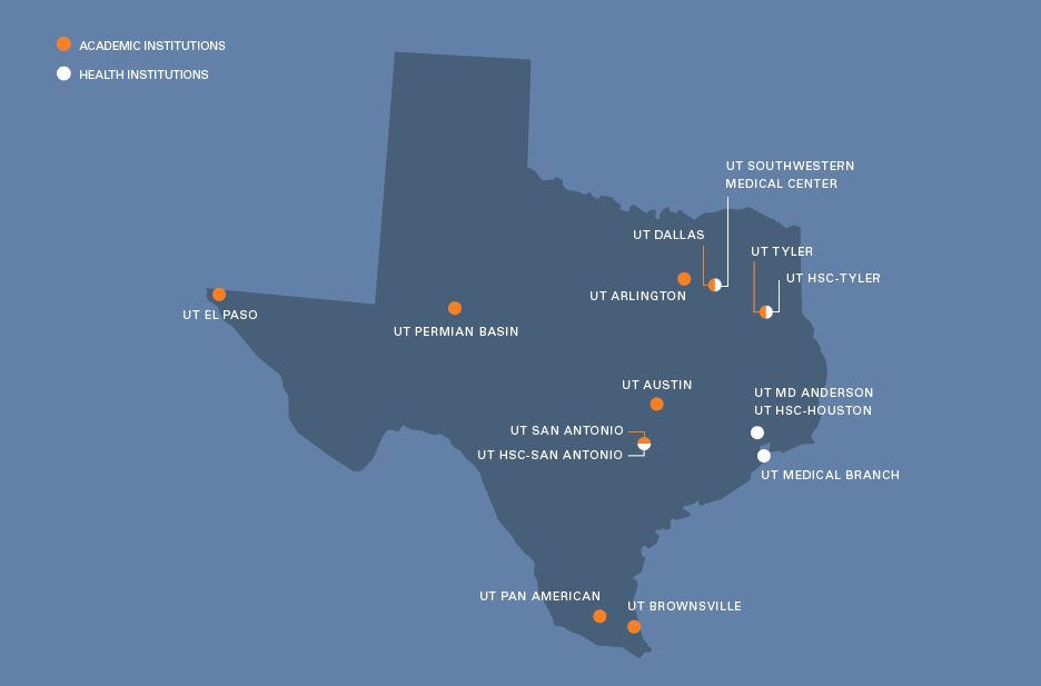 Texas information pictures to pin on pinterest